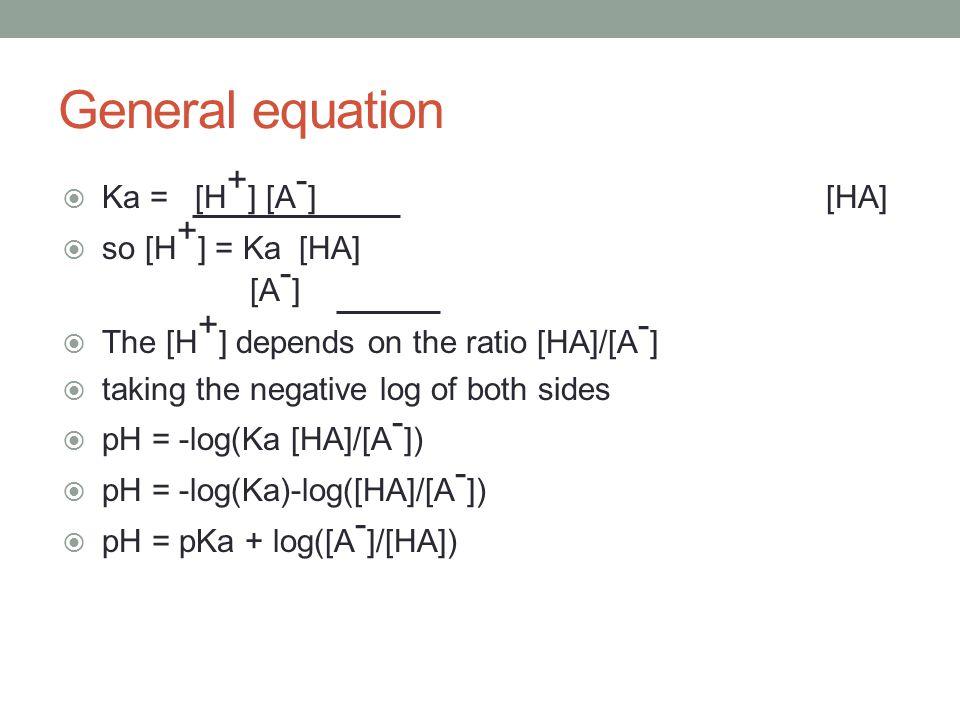 General equation Ka = [H+] [A-] [HA] so [H+] = Ka [HA] [A-]